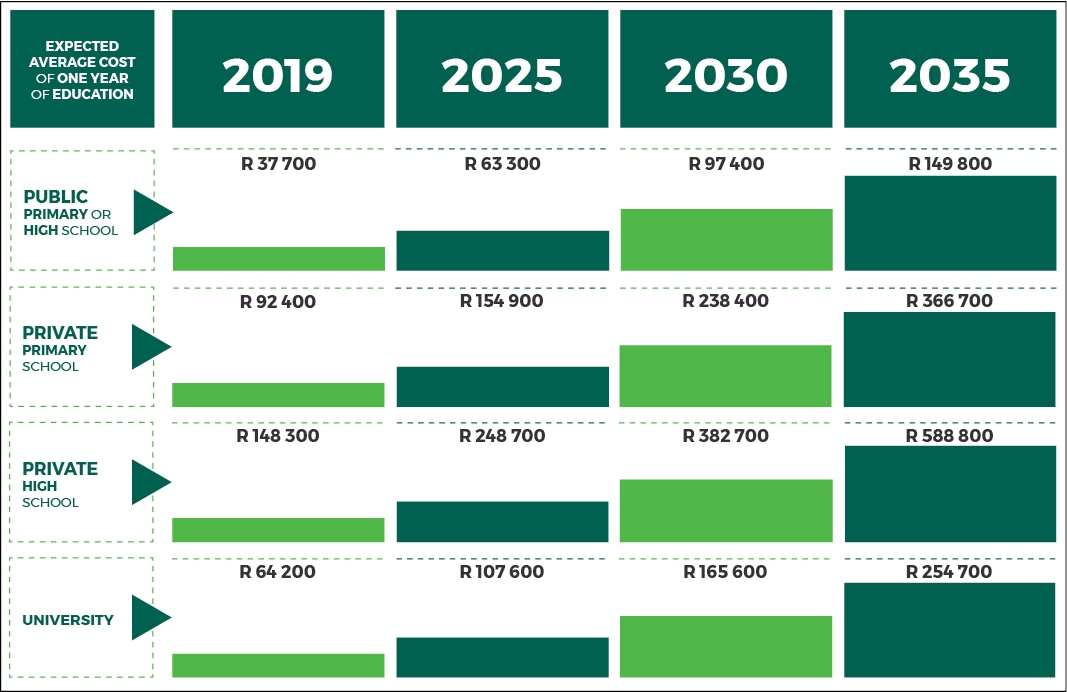 Old mutual investment options kenya interest rate risk for bond investments